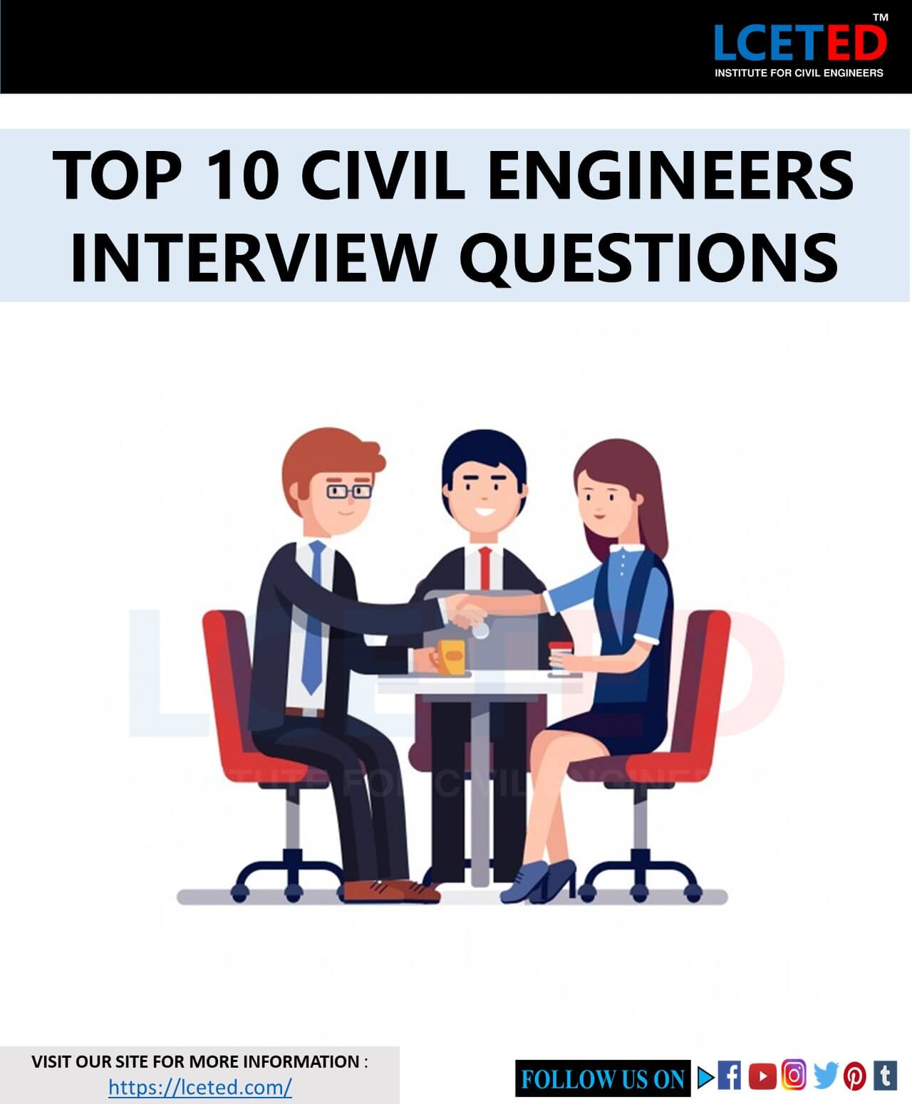 CIVIL ENGINEERS INTERVIEW QUESTIONS