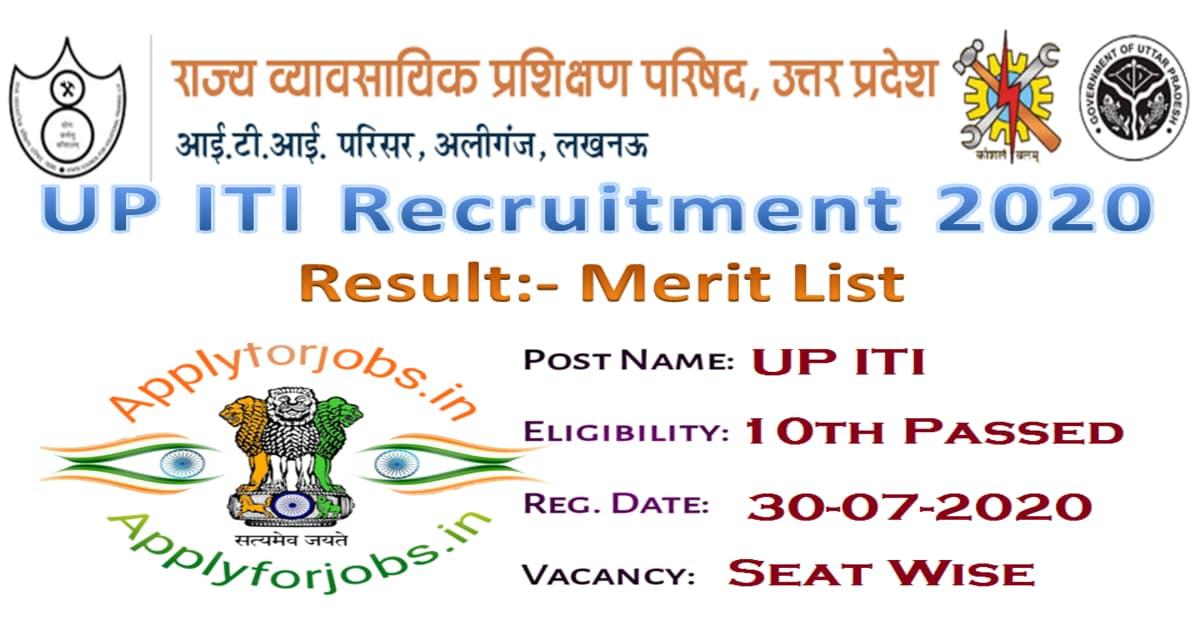 UP ITI Merit List 2020 Result