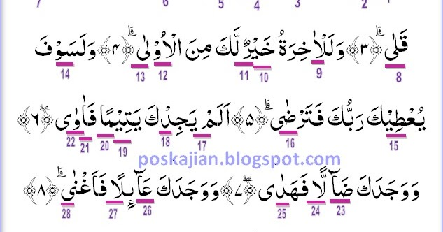 Hukum Tajwid Al Quran Surat Adh Dhuha Ayat 1 11 Lengkap