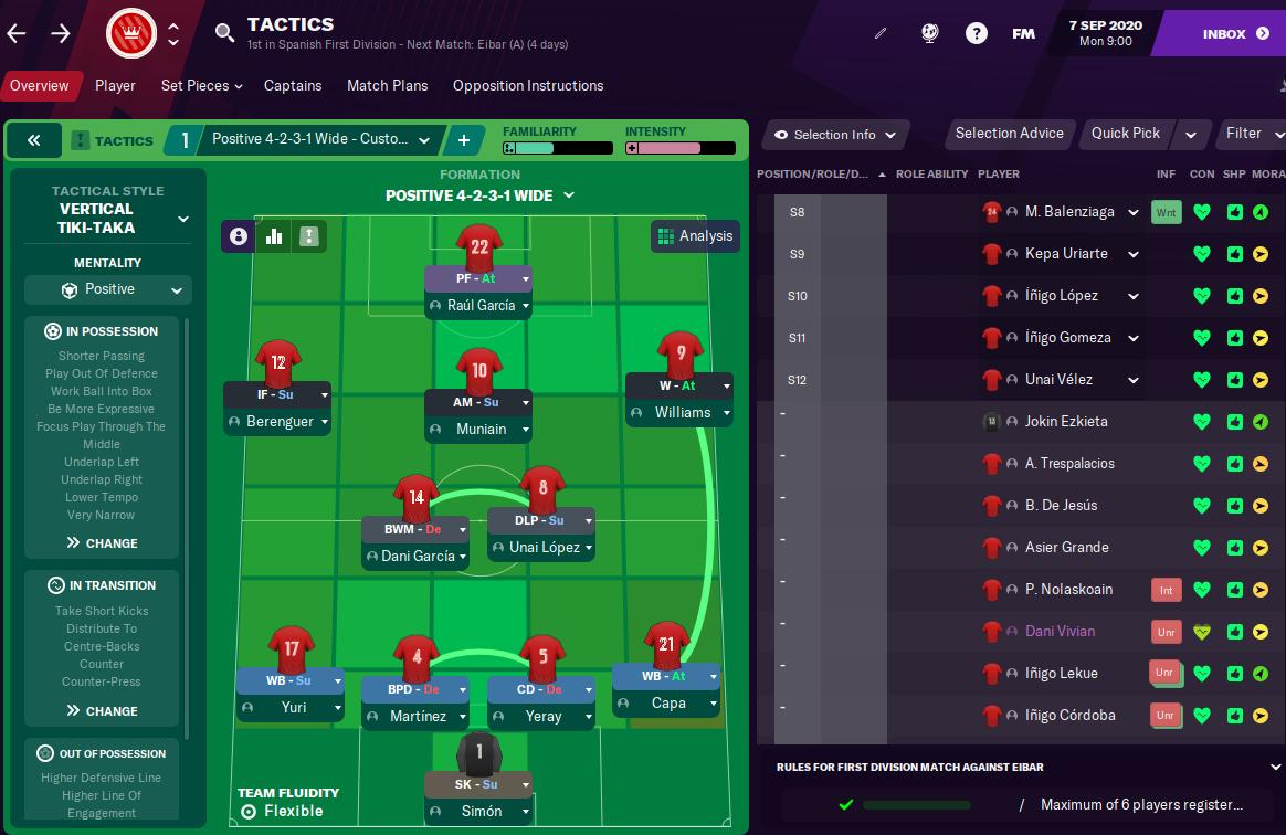 FM21 Athletic Bilbao Tactics