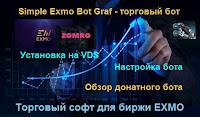 Simple Exmo Graf Bot - обзор торгового бота для биржи EXMO