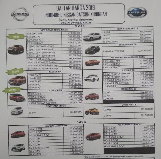 Gambar Daftar Harga Indo Mobil Datsun Kuningan 2019