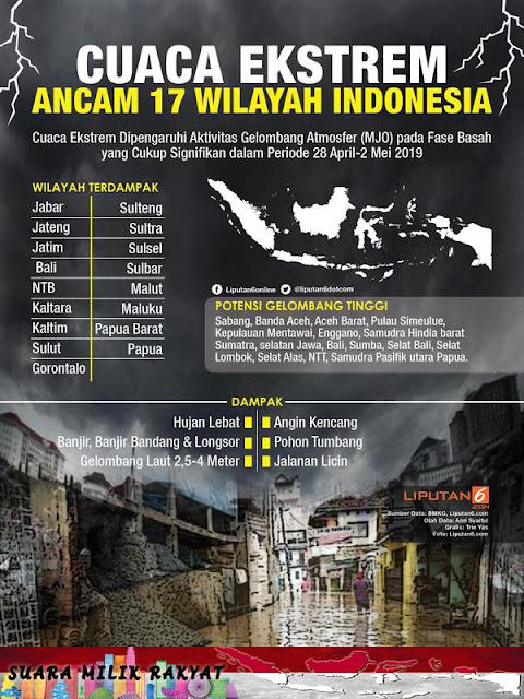 Seberapa Bahaya Cuaca Ekstrem di Indonesia Yang Dipicu Aktivitas MJO?