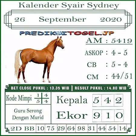 Kalender Prediksi Sidney Sabtu 26 September 2020