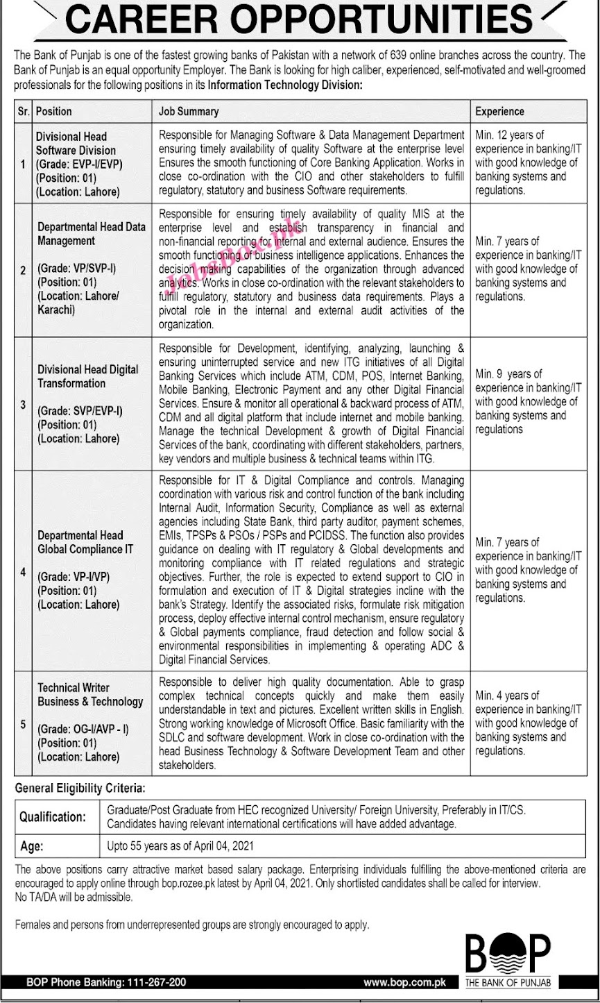 New Jobs in Bank of Punjab BOP -Online Apply  2021