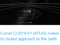https://sciencythoughts.blogspot.com/2020/02/comet-c2019-k1-atlas-makes-its-closest.html