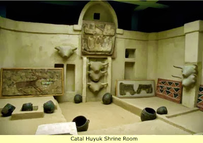 Shrine room of catal huyuk