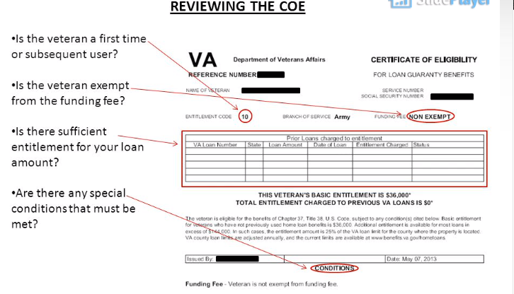 VA Certificate of Eligibility For A Kentucky VA Mortgage Loan