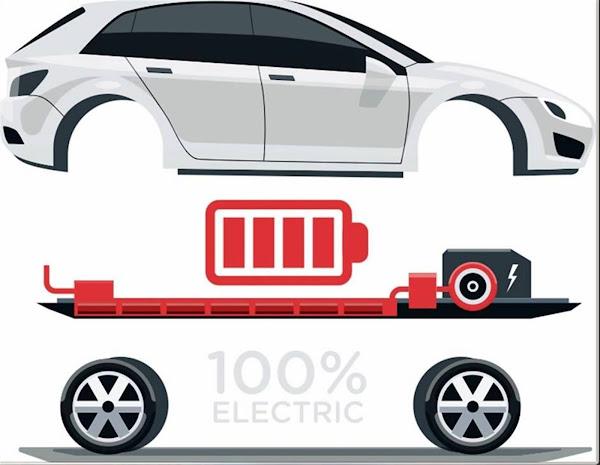 Baidu entrará no mercado de carros elétricos com Geely
