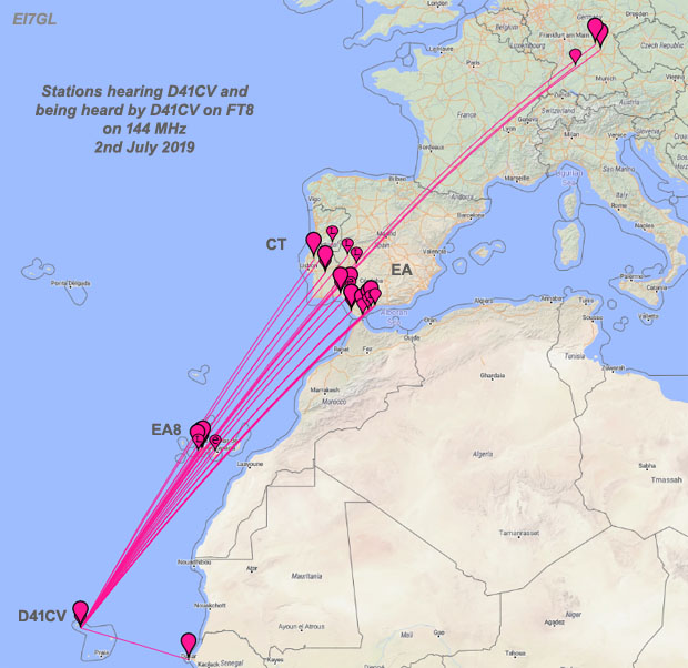 EI7GL    A diary of amateur radio activity: 144 MHz path opens up