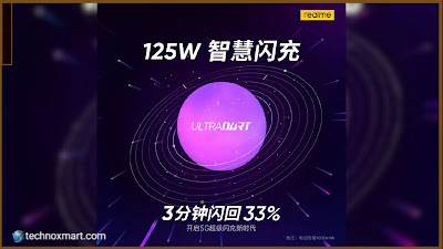 New 125W UltraDart Technology Of Realme Is Said To Full 4000mAh Battery In 20 Minutes