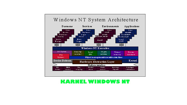 pengertian-karnel-system-windows-nt