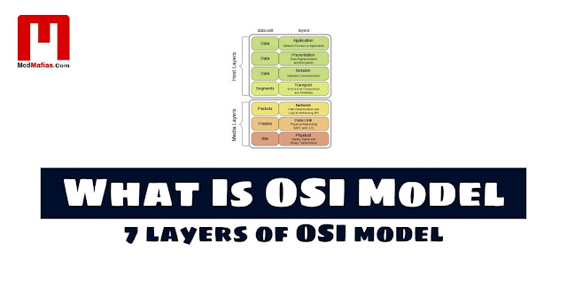 What is OSI Model? - know about 7 layers of OSI model! 2019