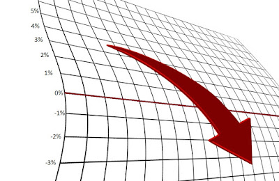 A bizarra proposta do FMI para os BCs poderem adotar juros negativos