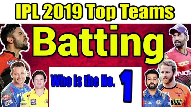 IPL Top 5 Teams with Strong Batting lineup