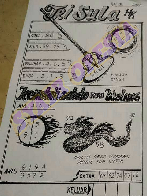 Kode syair Hongkong Minggu 18 Oktober 2020 96