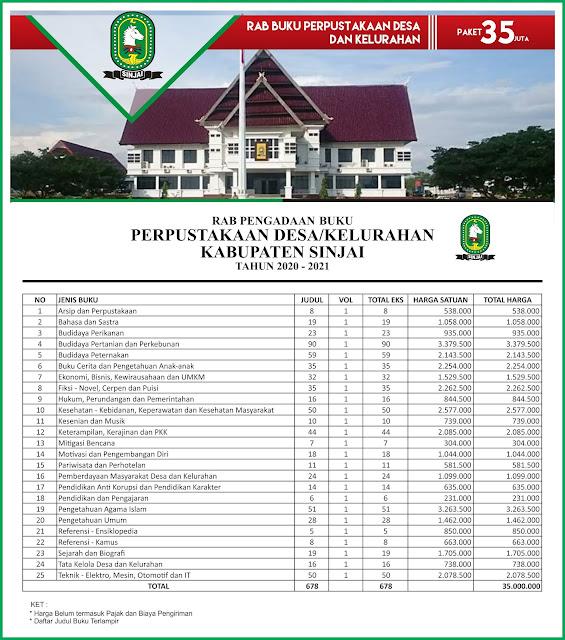 Contoh RAB Pengadaan Buku Perpustakaan Desa Kabupaten Sinjai Provinsi Sulawesi Selatan Paket 35 Juta