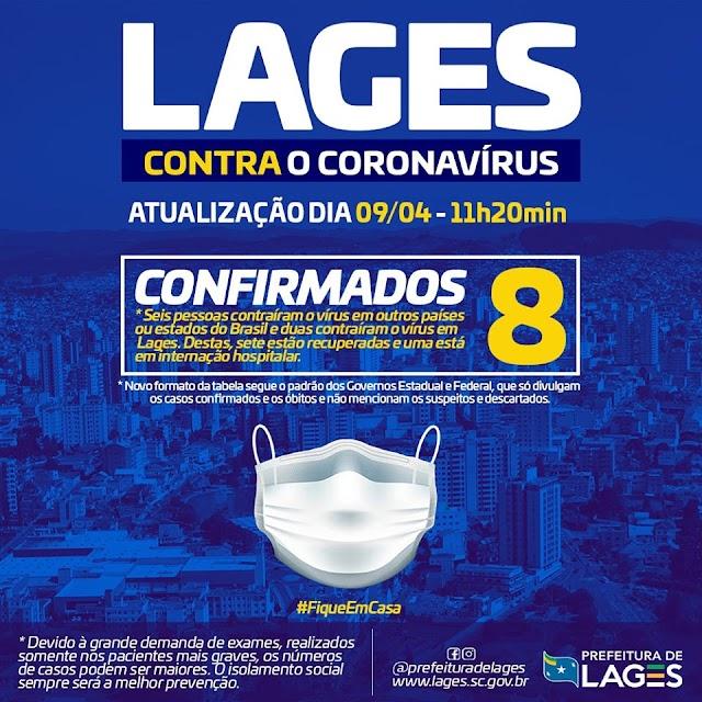 Já são oito casos de coronavírus em Lages