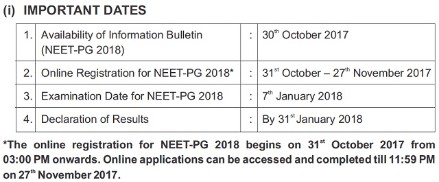 NEET PG 2018 Information and Online Application