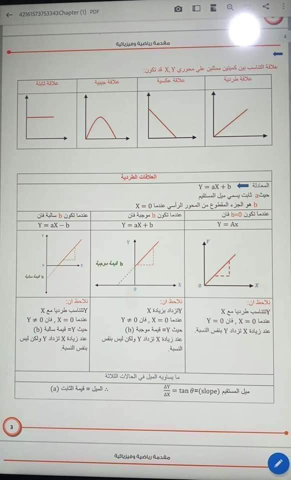 تحويلات هامه في منهج الفيزياء للصف الثالث الثانوى 13