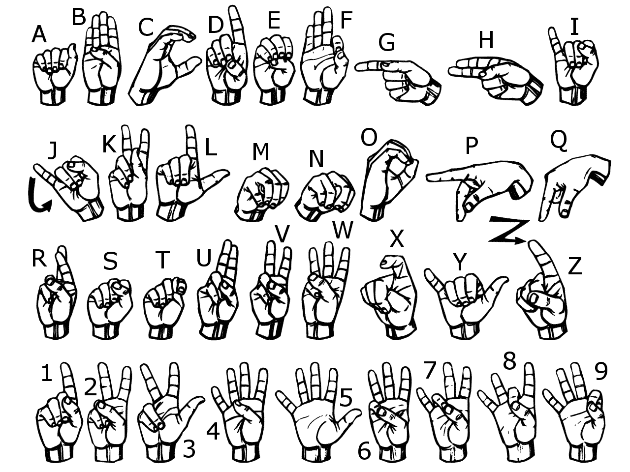 Blons Point American Sign Language