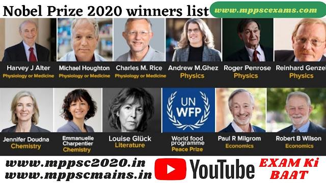 Nobel Prize 2020 winners list -नोबेल पुरस्कार 2020 से सम्मानित व्यक्ति