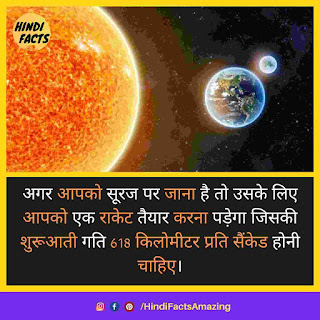 About sun in hindi