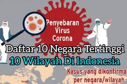10 Negara Tertinggi Kasus Corona