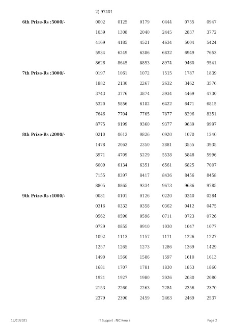 Live 17-01-2021 X mas New Year Bumper Results BR-77 Kerala Lottery Result,Kerala Bumper Lotteries,CHRISTMAS-NEW-YEAR-BUMPER-2020-2021,X'mas- New Year