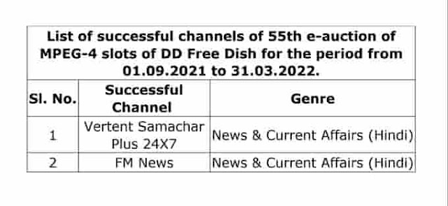 55th e-Auction Result - 2 New Channels Coming soon