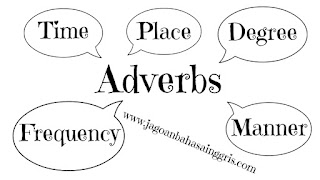 Pada kesempatan kali ini kami akan membahas tentang Adverbs atau bahasa indonesianya adal Penjelasan Jenis Adverb (Kata Keterangan) dan Contoh Kalimatnya