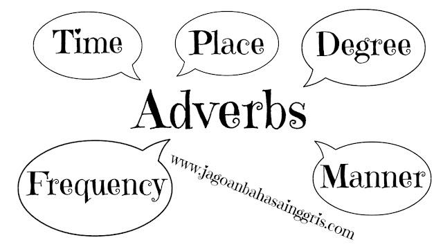 Penjelasan Jenis Adverb (Kata Keterangan) dan Contoh Kalimatnya
