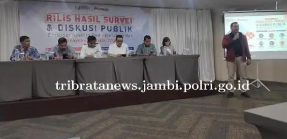 TNI-Polri Merupakan Dua Lembaga Tertinggi Tingkat Kepuasan Dari  Masyarakat Terhadap Kinerjanya Menurut Survey PRC
