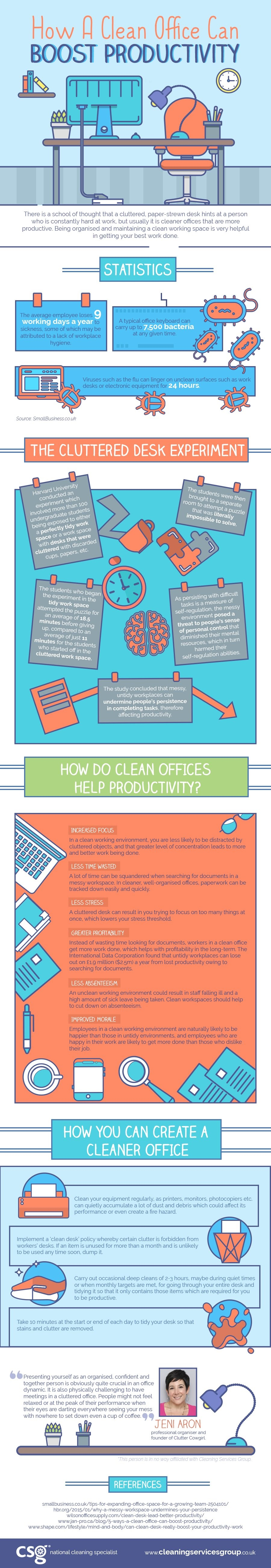 How a Clean Office Can Boost Productivity #Infographic