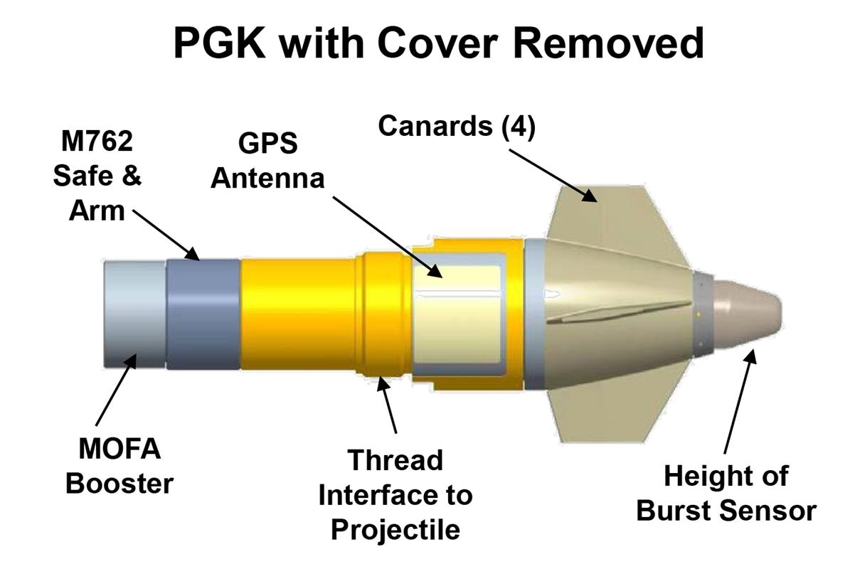 XM1156 PGK (PROJECTILE GUIDANCE KIT, комплект точного наведення снаряду)
