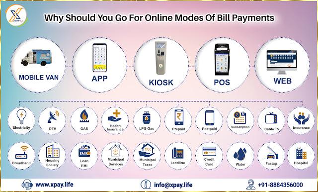 online bill payment