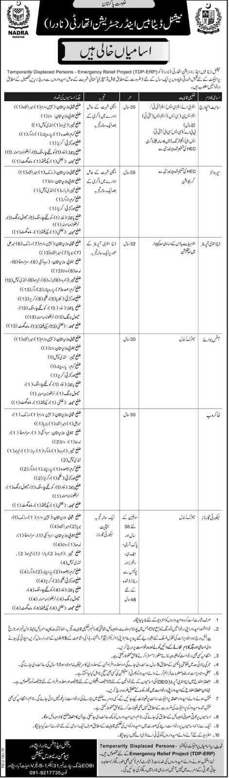 NADRA Pakistan Jobs 2019 National Database & Registration Authority