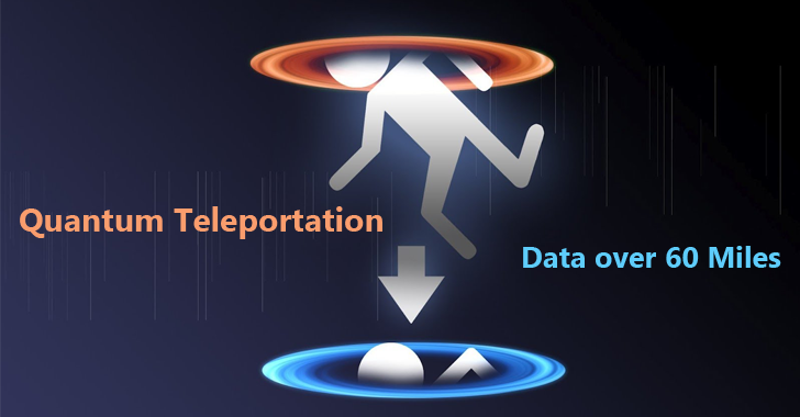 Quantum Teleportation — Scientists Teleported Quantum Data over 60 Miles