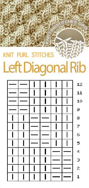 Left Diagonal Rib Chart | Knit - Purl stitches