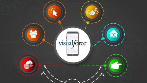 Salesforce Visualforce Development