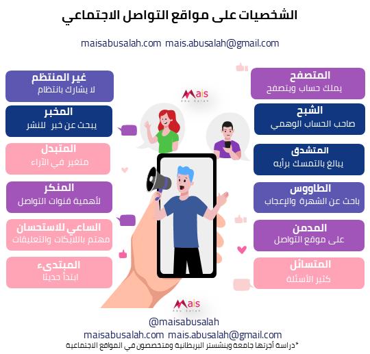 ما هي أنواع الشخصيات على منصات التواصل الاجتماعي؟ انفوجرافيك