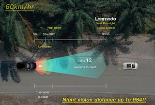 Lanmodo is a brand from USA. We are engaged in creating innovative, high quality products people, since our world first automatic car tent released on Indiegogo.Lanmodo Vast Pro night vision camera is our another crwodfunding product which we'll launch it on Indiegogo soon.