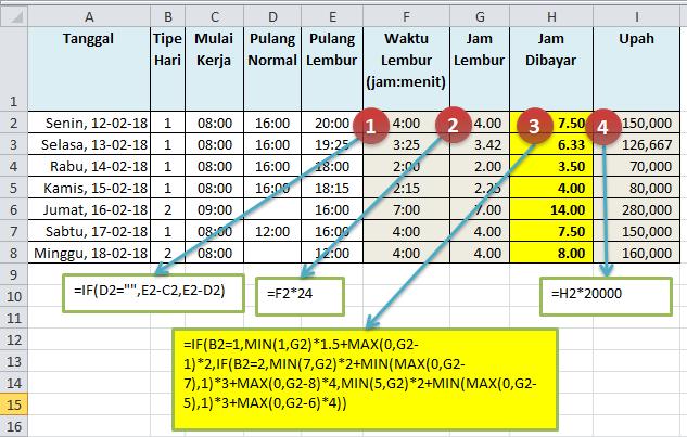 Contoh Rumus Excel Menghitung Jam Lembur dan Upahnya