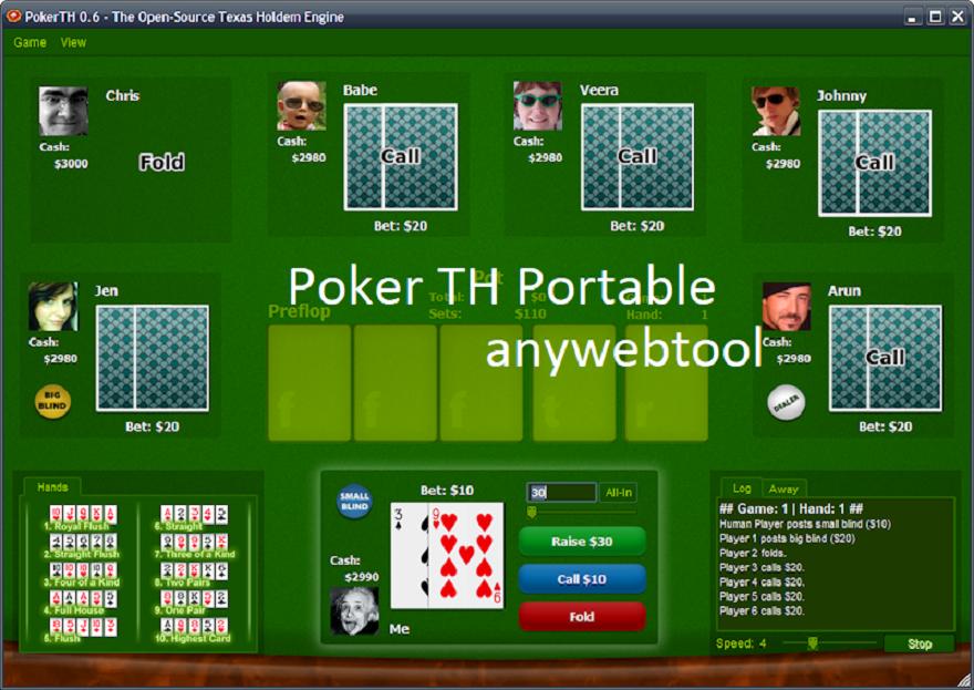 Popular poker players