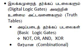 A/L ICT அலகு 4.1: அடிப்டை இலக்கமுறைத் தர்க்கப் படலைகளை (Digital Logic Gates) அவற்றின் தனித்துவ தொழிற்பாடுகளின் அடிப்படையில் பகுப்பாய்வூ செய்வார்