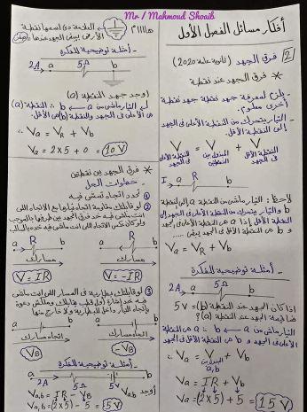 كل افكار الفيزياء بشكل مبسط  للصف الثالث الثانوي في 15 ورقة فقط