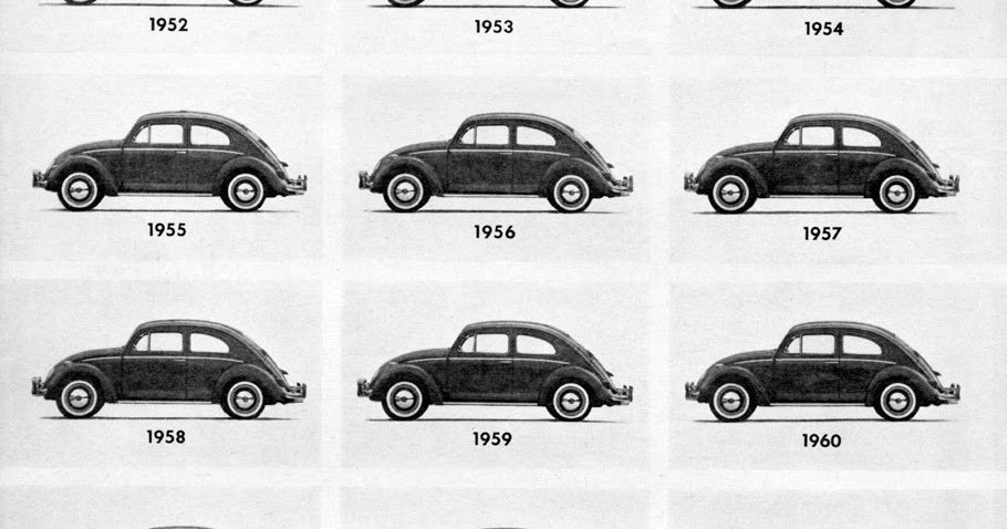 The Volkswagen Theory of Evolution – How the VW Beetle Changed Over the Years