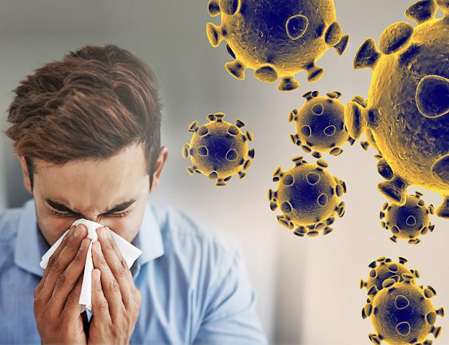 symptoms of Coronavirus, coronavirus,