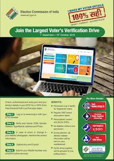 Voter Helpline App check Voter detail Online