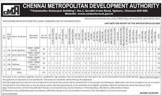 CMDA Chennai Recruitment 2020 notification